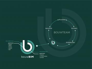 BouwBIM - Brand Design and Website