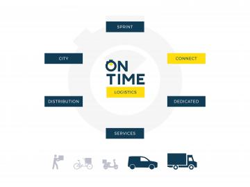 On Time Logistics - Brand Design